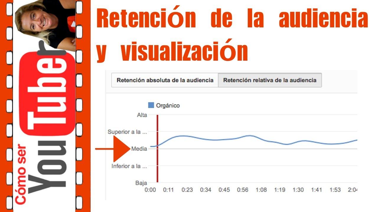 Mejorar la retención de la audiencia y el tiempo de visualización de los vídeos en youtube